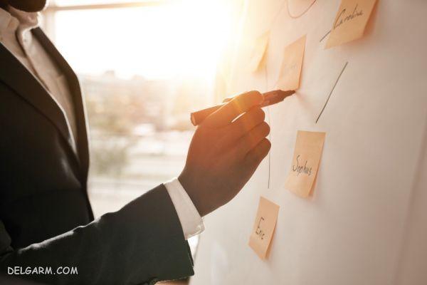 بیزینس پلن ، طرح تجاری ، طرح کسب و کار ، مدل کسب و کار