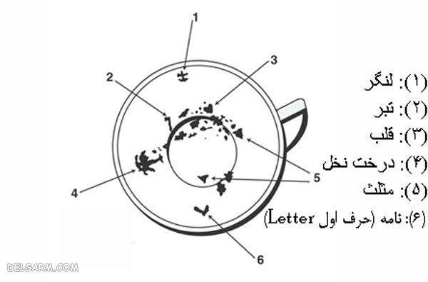 فال چایی