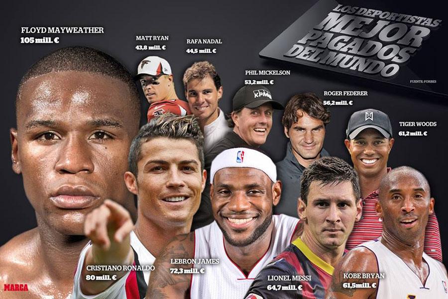 مشهورترین ورزشکار جهان کیست؟