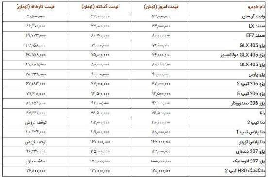 خودرو ارزان شد + جدول