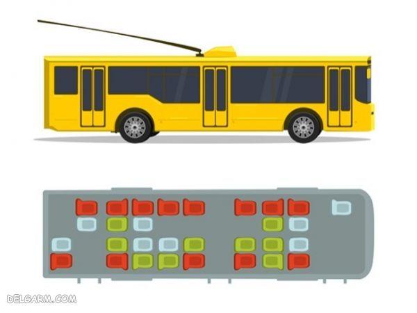 بهترین جا برای نشستن اتوبوس برقی