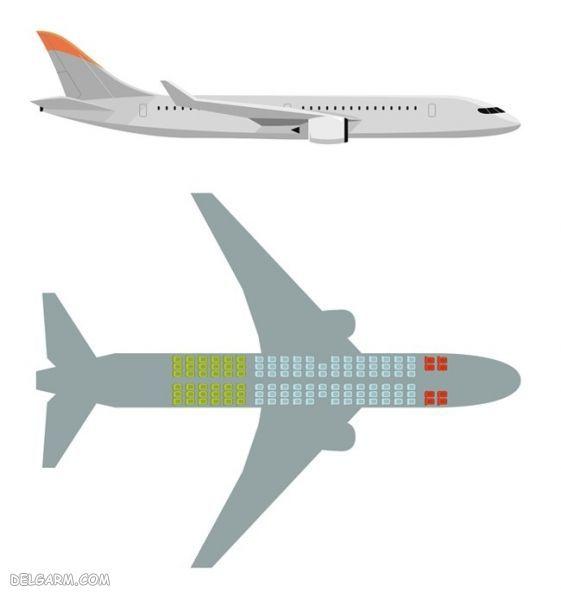 بهترین جا برای نشستن هواپیما