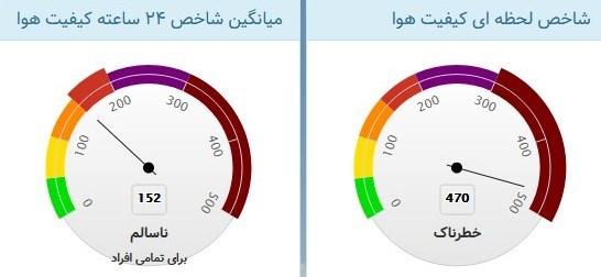 /آلودگی هوای اصفهان/ آلودگی هوای نجف آباد/وضعیت خطرناک هوای اصفهان/ وضعیت خطرناک هوای نجف آباد