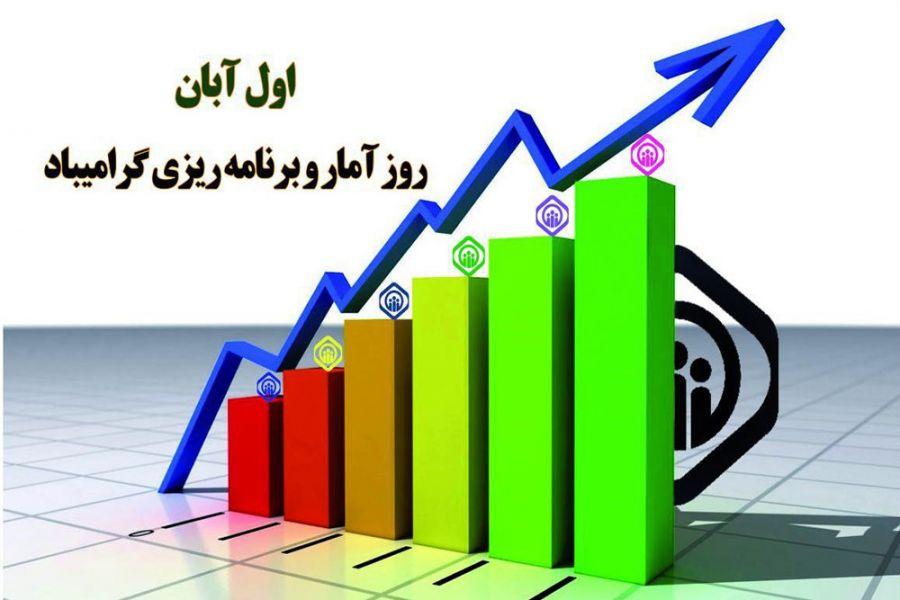روز ملی آمار و برنامه ریزی در تقویم چه روزی است ؟