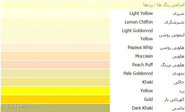نماد و مفهوم رنگ زرد