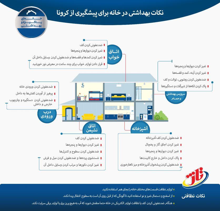 رعایت بهداشت در خانه و اهمیت ضدعفونی کردن سطوح