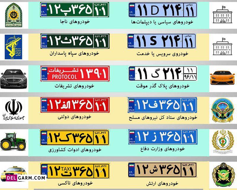 شش رنگ پلاک خودروها در ایران