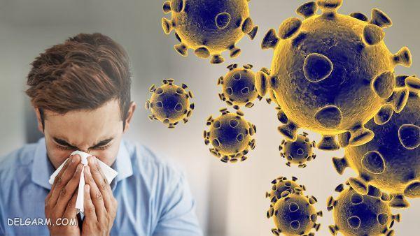 سرایت ویروس کرونا