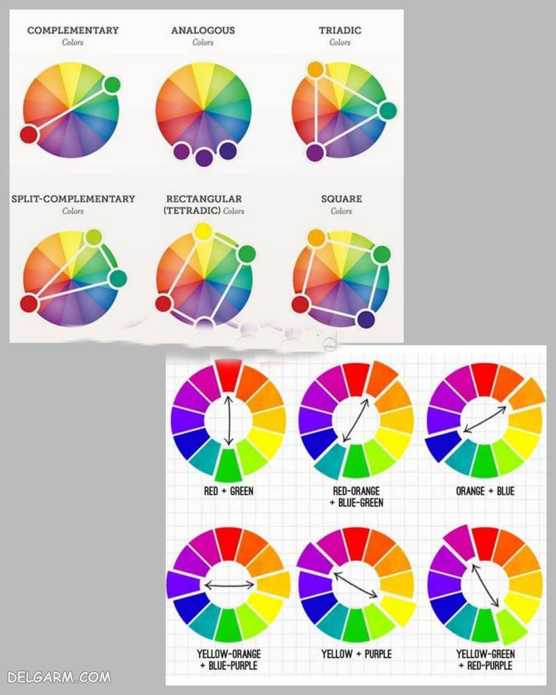 ست کردن رنگها   تو دکوراسیون خونمون چه رنگ هایی باهم ست میشن