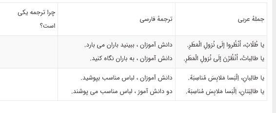معنی و حل تمرینات درس 4 عربی نهم