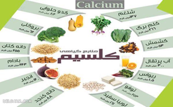 / خوراکی بزای درمان درد عضلات / درمان گرفتگی عضلات در طب سنتی  / درمان گرفتگی عضلات با مواد غذایی