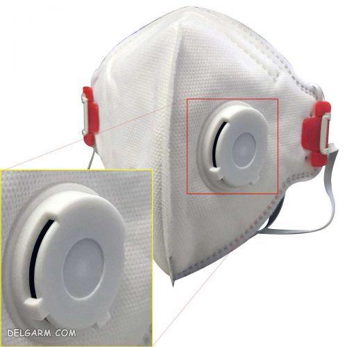 ماسک n95 چیست / ماسک ffp2 / مدت زمان استفاده از ماسک n95 / دستورالعمل استفاده از ماسک n95 / ماسک N۹۵ / قیمت ماسک N۹۵