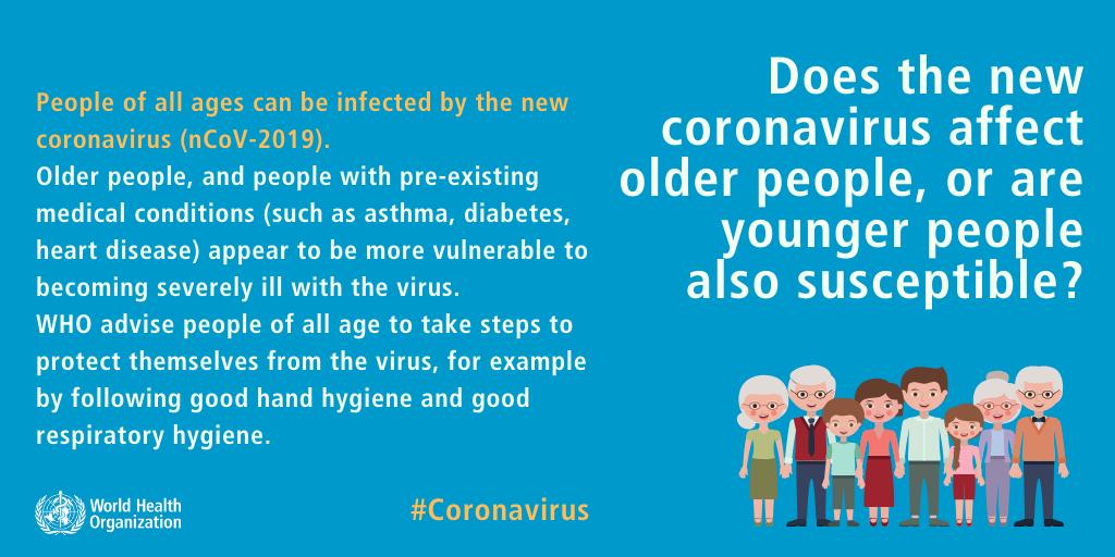 ویروس کرونا / کوید ۱۹ / سوالات کرونا / پرسش کرونا / علائم ویروس کرونا