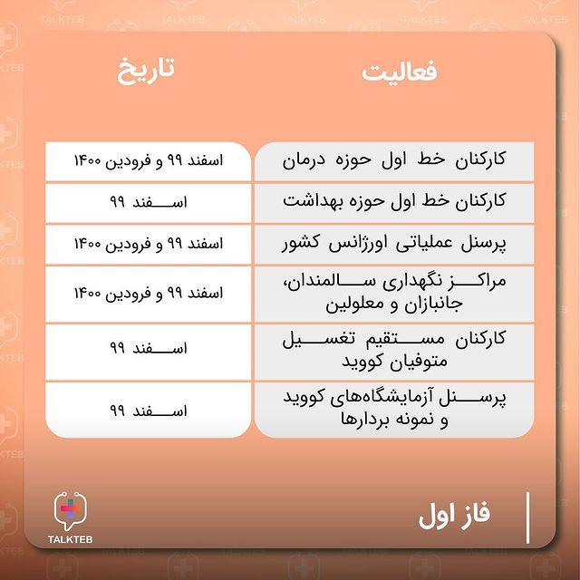 جدول زمان بندی واکسیناسیون در ایران