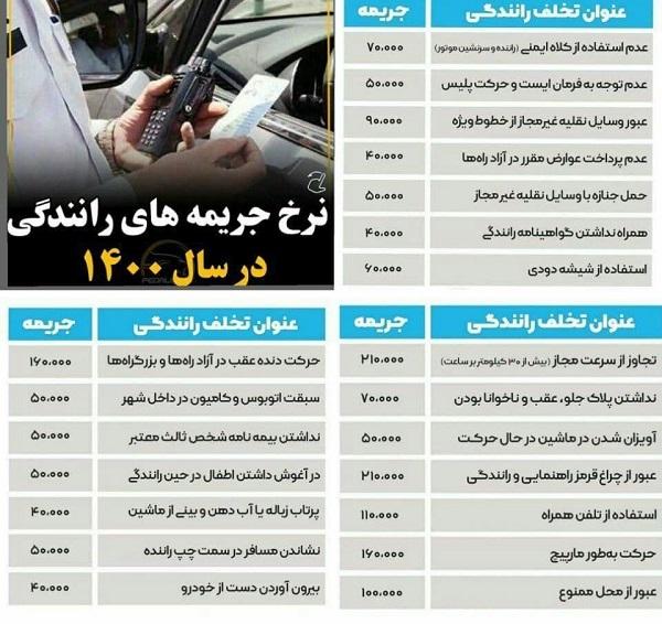 جریمه استفاده از تلفن همراه در حین رانندگی 1400