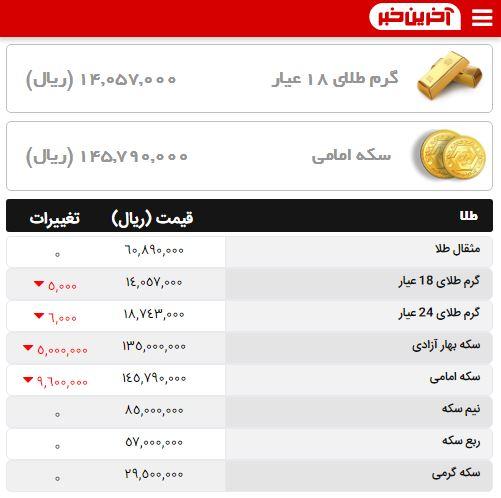قیمت سکه امروز سه شنبه 29 مهر