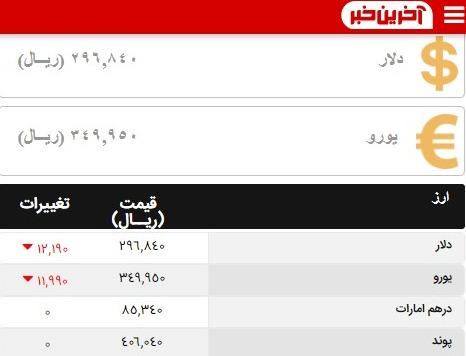 قیمت دلار سه شنبه 29 مهر