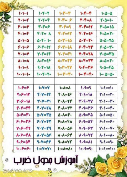 آموزش آسان و یادگیری راحت جدول ضرب از طریق شعر دلگرم