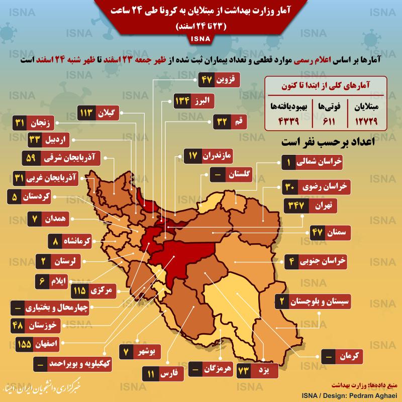 آمار مبتلایان به کرونا در ایران | امار جدید کرونا