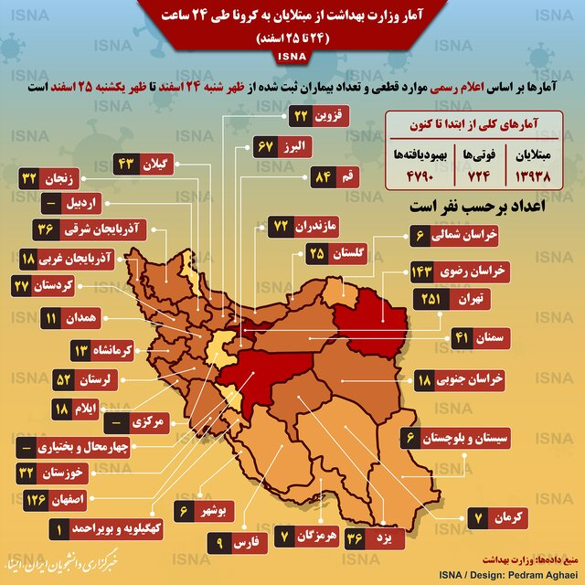 آمار وزارت بهداشت از مبتلایان به کرونا ۲۴ تا 26 اسفند