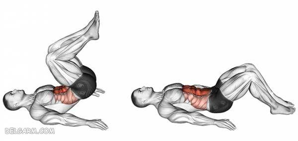 آب کردن شکم با ورزش