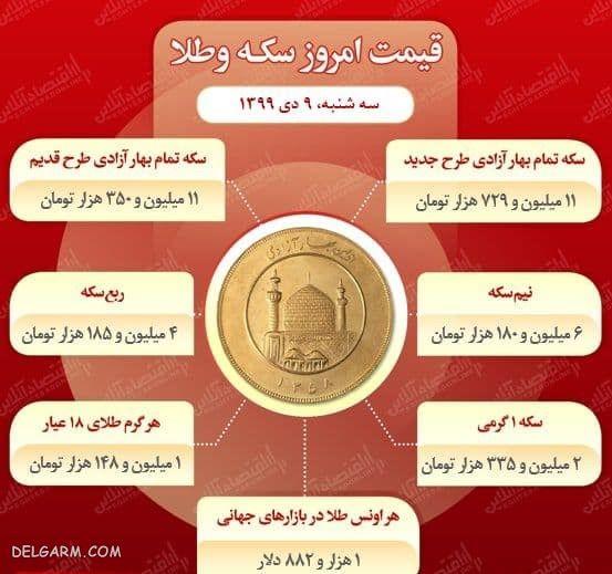 قیمت طلا و سکه 9 دی