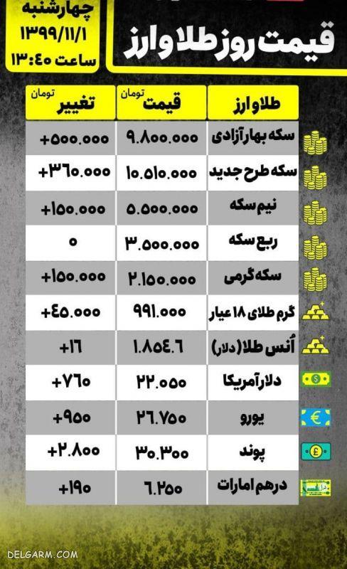 آخرین قیمت طلا و ارز تا ظهر امروز