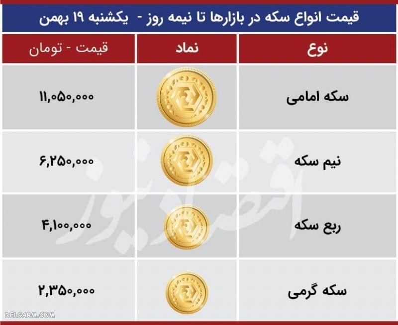 قیمت انواع سکه و طلا در روز یکشنبه 19 بهمن
