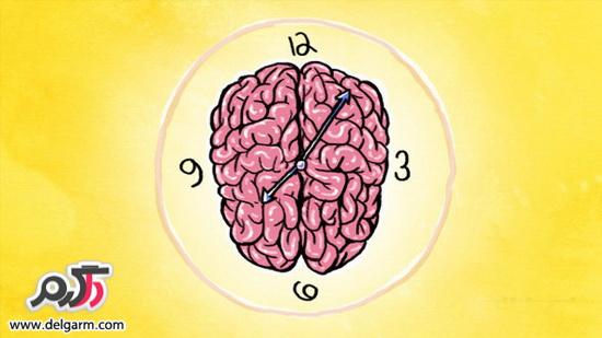 با این روشها  مغز خود برای انجام کارهای مورد نظر تحریک کنید!