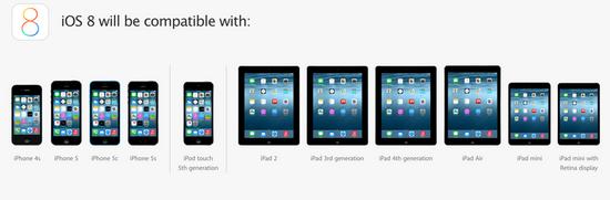 آماده کردن آیفون یا آیپد برای دریافت iOS 8