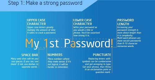 ترفندهای پیشنهادی اینتل برای ساخت رمز عبور قوی