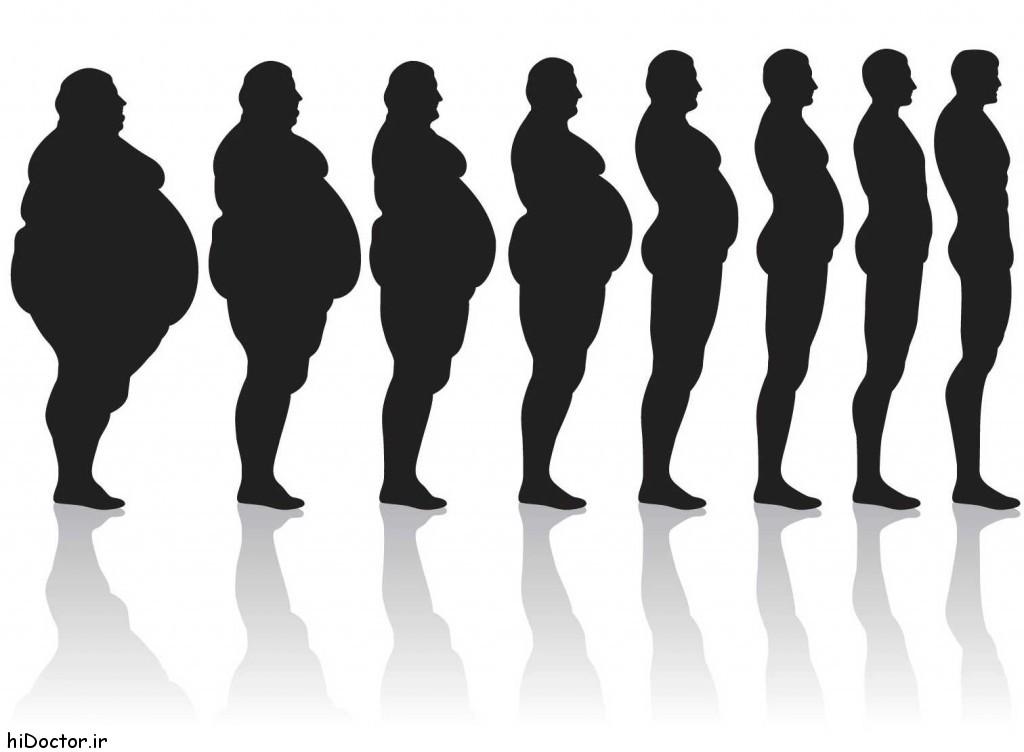 لاغر شوید و چربی سوزی بیشتر انجام دهید با دویدن.
