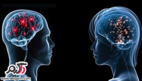 تاثیر امواج در بروز آلزایمر