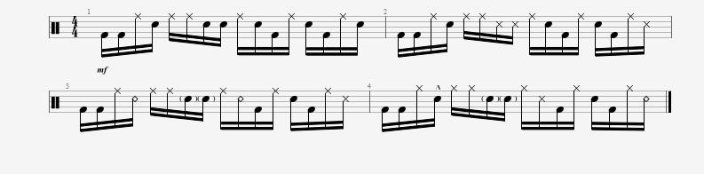 موسیقی تلفیقی یا فیوژن چیست ؟