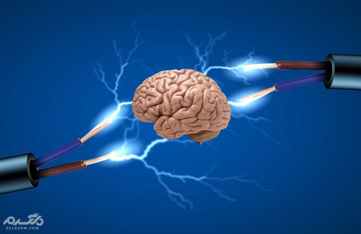 امواج الکتریکی