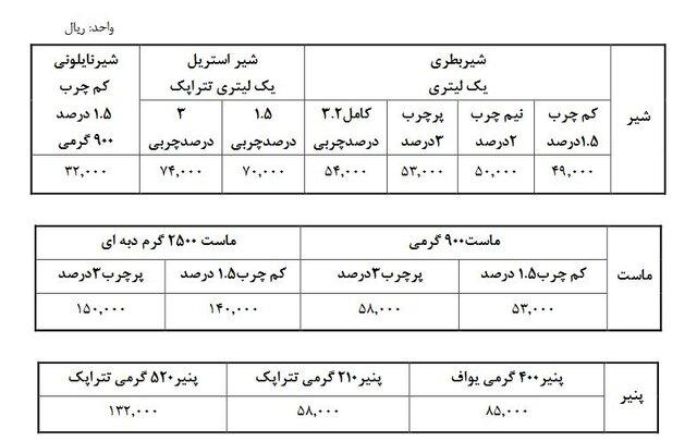 قیمت لبنیات افزایش یافت + جدول قیمت