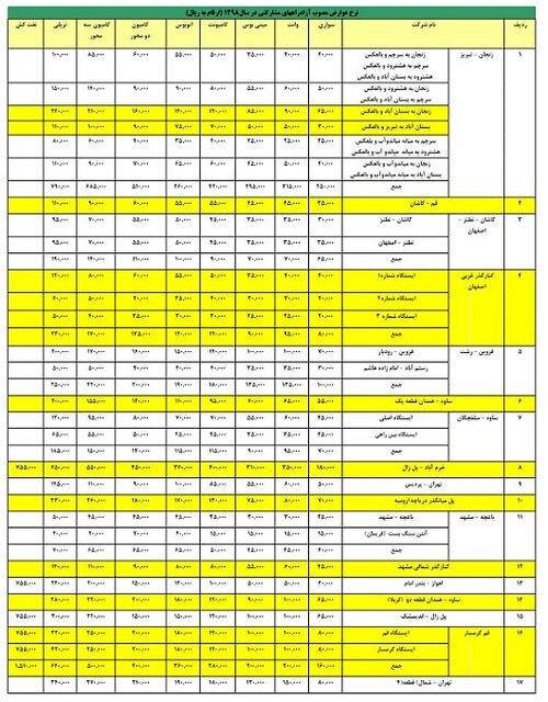 نرخ عوارض اتوبان های کشور اعلام شد + جدول قیمت