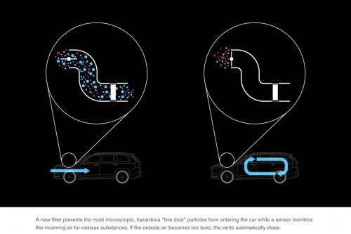 Volvo XC90 CleanZone illustration
