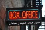 جدول فروش فیلمهای سینمایی در سال ۹۸