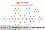 کلیپ انتخاباتی شورای شهر - راز پیروزی