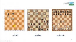 آموزش قسمت ۲ شطرنج ویژه افراد مبتدی