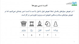 آموزش آسان شطرنج دوره مبتدی درس ۴