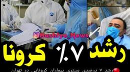رشد ۷ درصدی بستری بیماران کرونایی در تهران