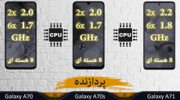 مقایسه بین گوشی های A70 و A70s و Galaxy A71