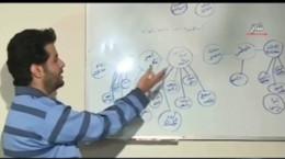 فیلم کامل اعترافات میلاد حاتمی در تلویزیون خبر 2030