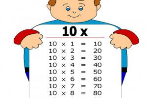 ترفندهای بسیار کارآمد برای یادگیری و آموزش جدول ضرب به کودکان