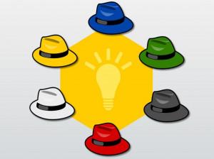 شش کلاه تفکر مدلی برای حل چالشها