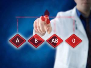 روانشناسی گروه خونی   تاثیر گروه خونی بر شخصیت