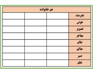کلمات هم خانواده فارسی سوم دبستان