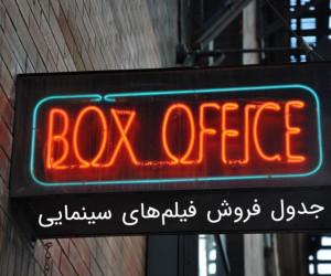 آمار فروش فیلم ها در سال 97